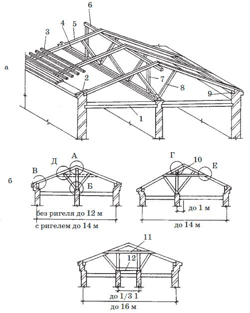 схемы деревянных наклонных