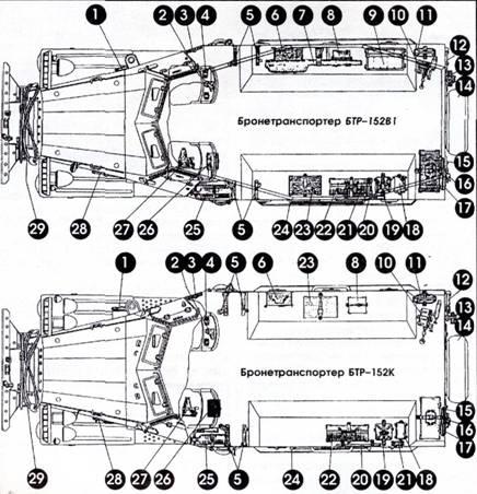 Схема размещения возимого ЗИПа