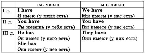 Be present - перевод с английского на русский на