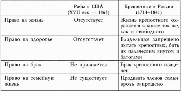 Символика царской россии сообщение футболках