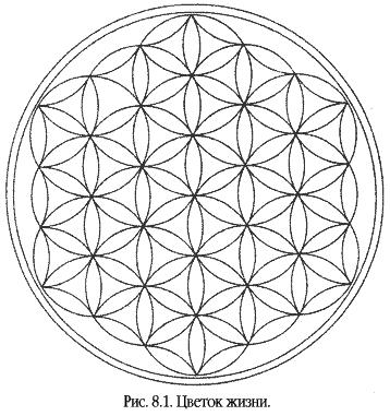 Боб Фриссел - Предисловие к сакральной геометрии Цветок Жизни (отрывок из книги) Doc2fb_image_0300000B
