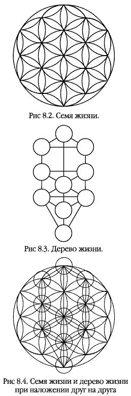 Боб Фриссел - Предисловие к сакральной геометрии Цветок Жизни (отрывок из книги) Doc2fb_image_0300000C