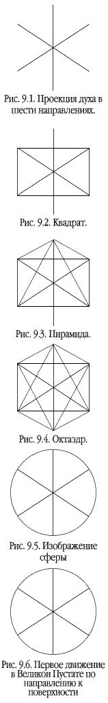 Боб Фриссел - Предисловие к сакральной геометрии Цветок Жизни (отрывок из книги) Doc2fb_image_0300000E