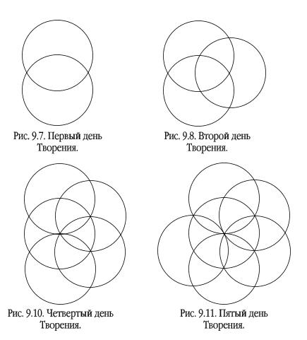 Боб Фриссел - Предисловие к сакральной геометрии Цветок Жизни (отрывок из книги) Doc2fb_image_0300000F_1