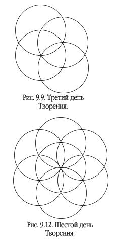 Боб Фриссел - Предисловие к сакральной геометрии Цветок Жизни (отрывок из книги) Doc2fb_image_0300000F_2