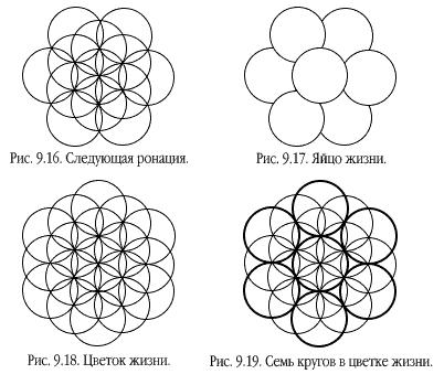 Боб Фриссел - Предисловие к сакральной геометрии Цветок Жизни (отрывок из книги) Doc2fb_image_03000012