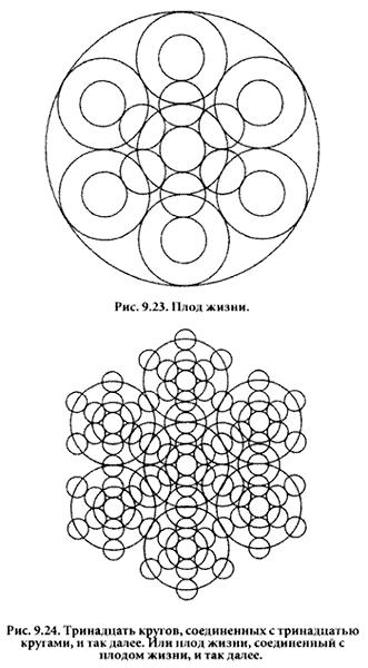 Боб Фриссел - Предисловие к сакральной геометрии Цветок Жизни (отрывок из книги) Doc2fb_image_03000014