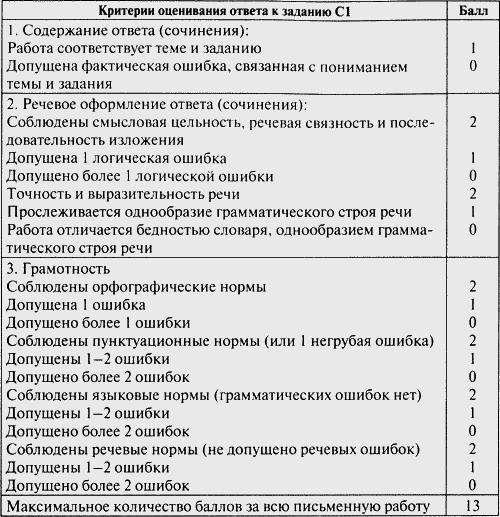 Как сделать тест по русскому языку 490