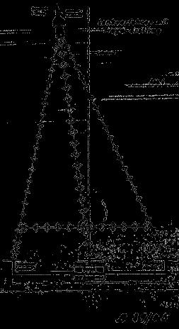 Схема системы «Фрея», предназначенной для наведения баллистических ракет