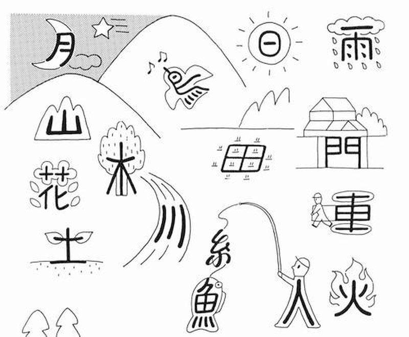 Виды иероглифов в картинках рабочая тетрадь