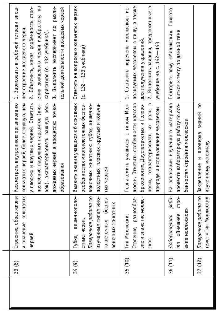 Рабочая программа по биологии «основы общей биологии» (9 класс).